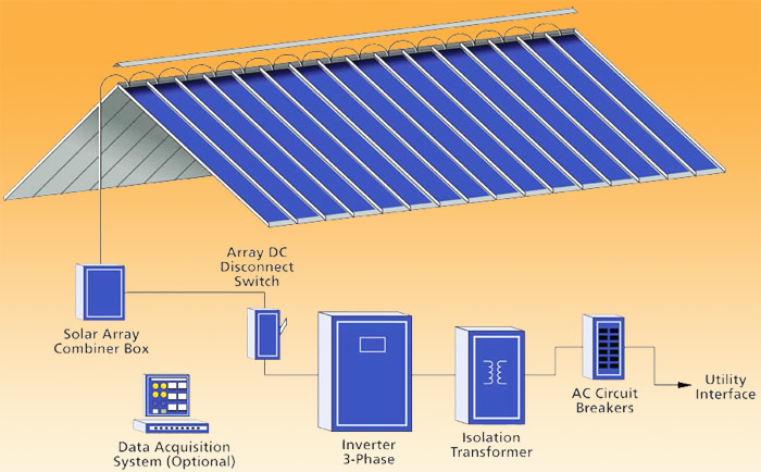 Solar Pv Schematic on Solar Pv System Wiring Diagram